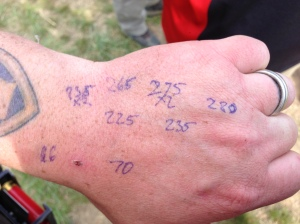 Remembering target distances can be hard.  James Gill's cheat sheet is portable!